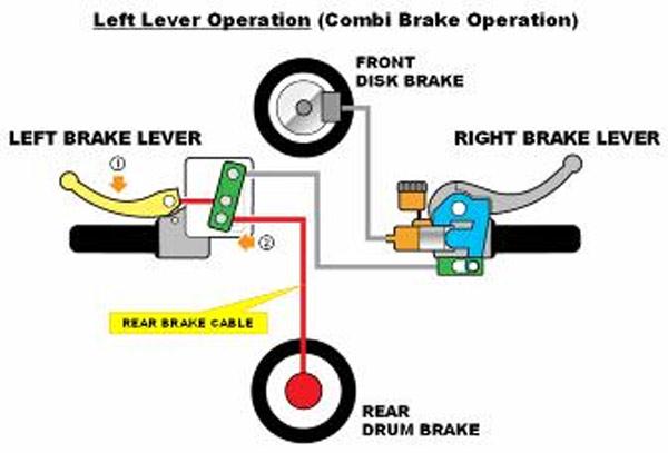 Perawatan rem Honda Vario Techno CBS, Tips Rawat Combi Brake System, Honda BeAT FI